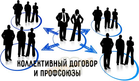 Коллективный договор и роль профсоюзов
