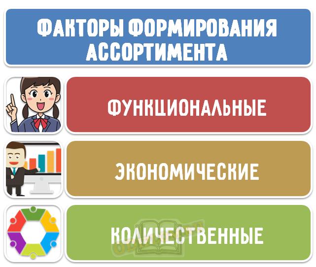 Факторы формирования ассортимента