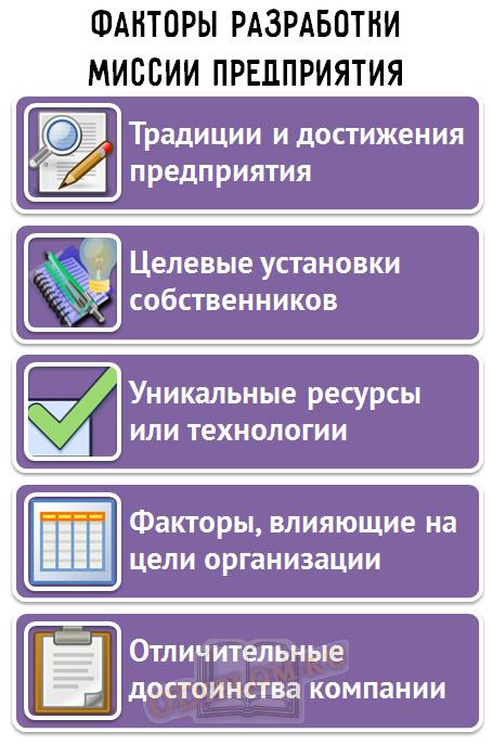 факторы разработки миссии предприятия
