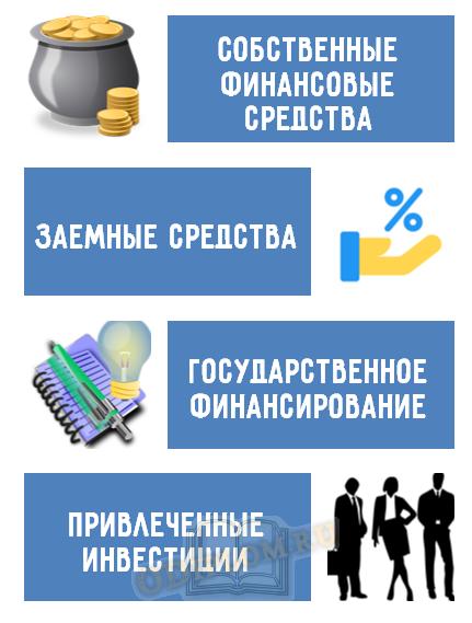 Финансирование инновационной деятельности