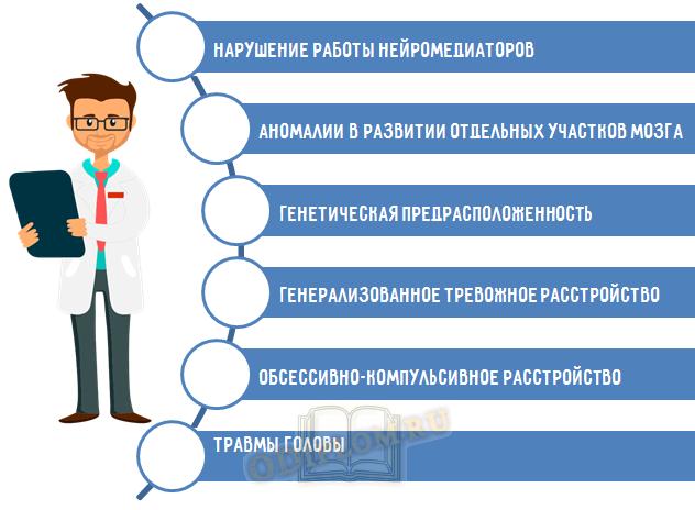 Физиологические факторы дисморфофобии