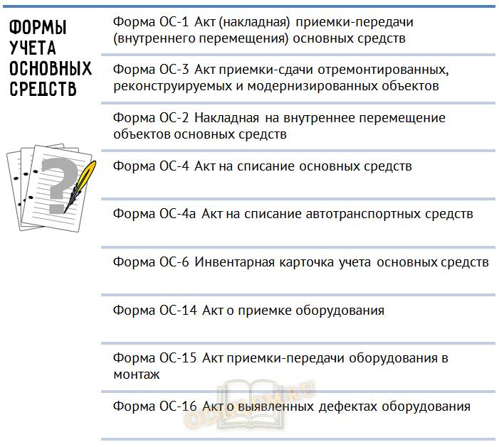 формы учета ОС