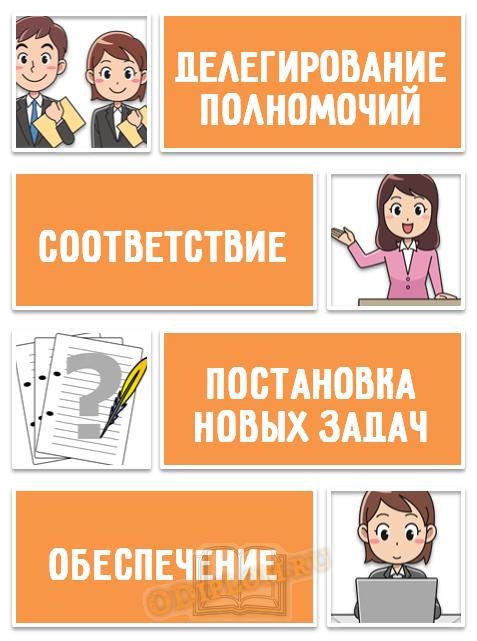 Функциональные принципы управления поведением организации