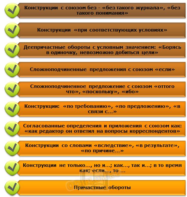 характерные черты книжной речи