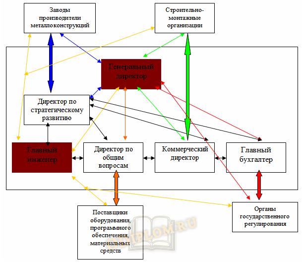 информационная система малый бизнес