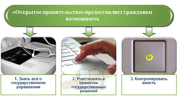 Информационные технологии в муниципальном управлении
