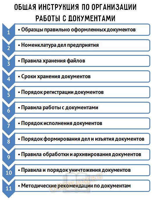Инструкция по работе с документами
