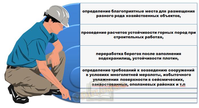 инженерно-геологические условия