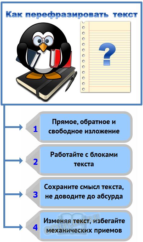 Как перефразировать текст