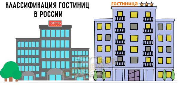 Классификация гостиниц в России с 2019 года