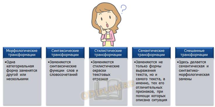 классификация трансформаций