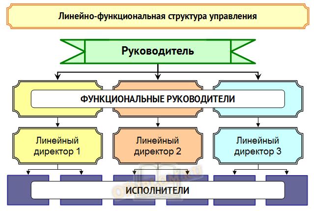 линейно функциональная структура управления