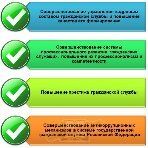 Направления совершенствования государственной кадровой политики