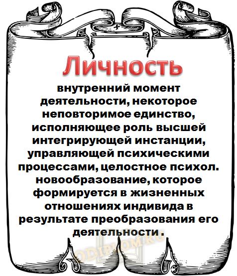 Определение личности по А.Н. Леонтьеву