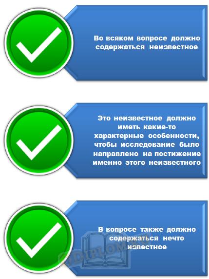 3 правила дедуктивного метода
