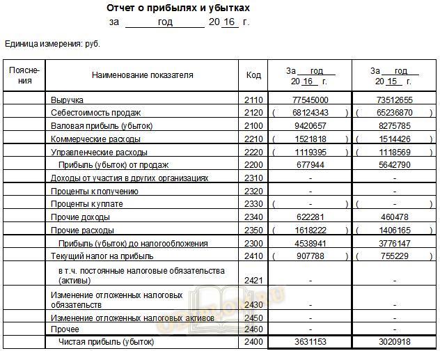 отчетность ксарон