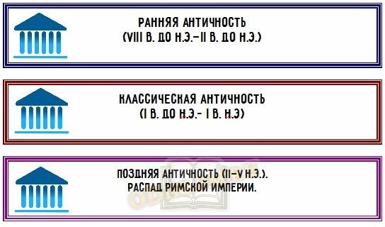 периоды античности