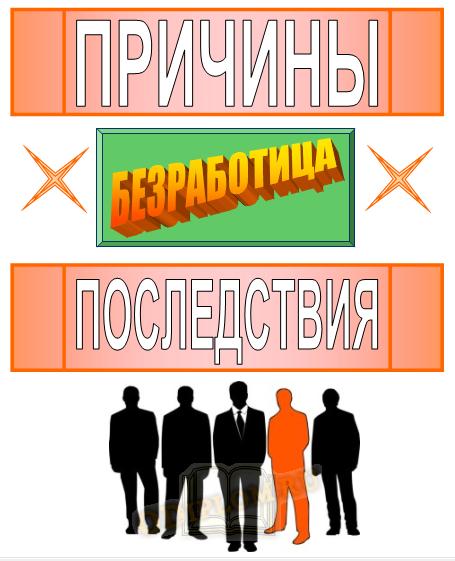 Причины и последствия безработицы