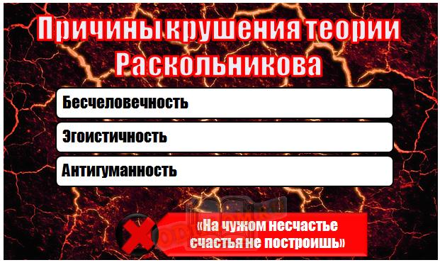 Причины крушения теории Раскольникова