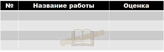 Пример таблицы для списка работ в портфолио