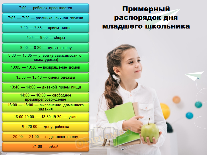 Примерный распорядок дня младшего школьника