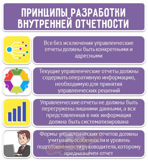 разработка внутренней отчетности