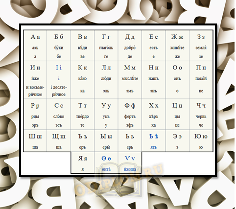 Русский алфавит до 1918 года