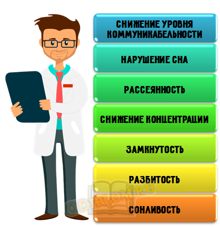 Симптомы цифрового слабоумия
