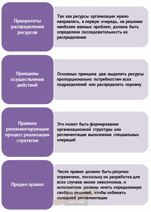 система стратегического управления