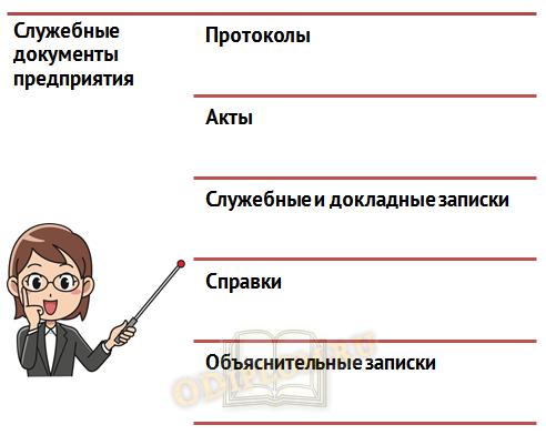 Служебные документы предприятия