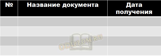 Список достижений студента, внесенных в Портфолио