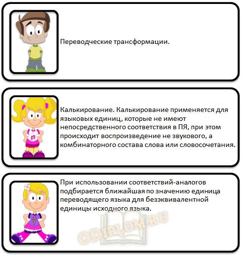 Способы перевода