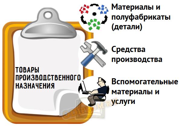 товары производственного назначения группы