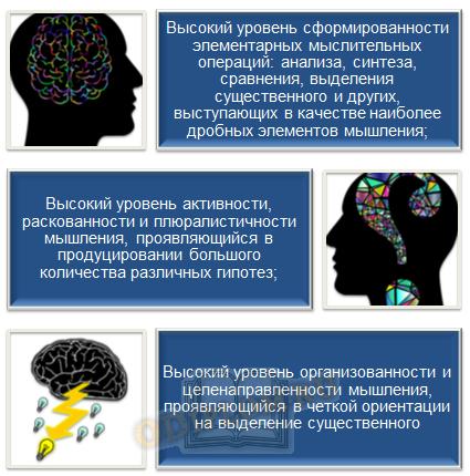 Универсальные составляющие мышления