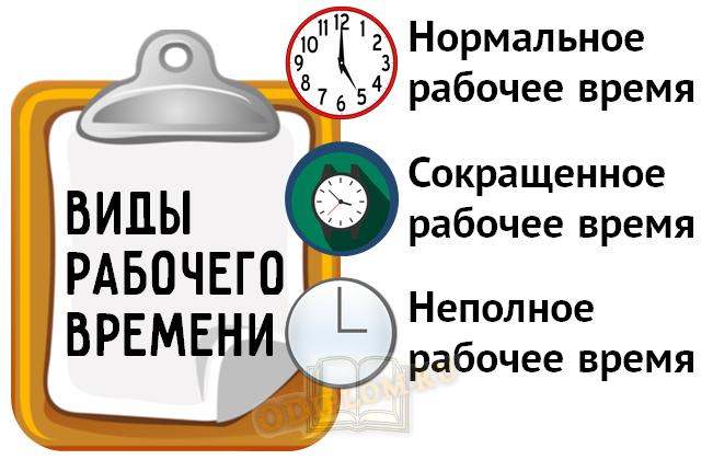 Виды рабочего времени