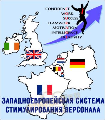 Западноевропейская система стимулирования труда